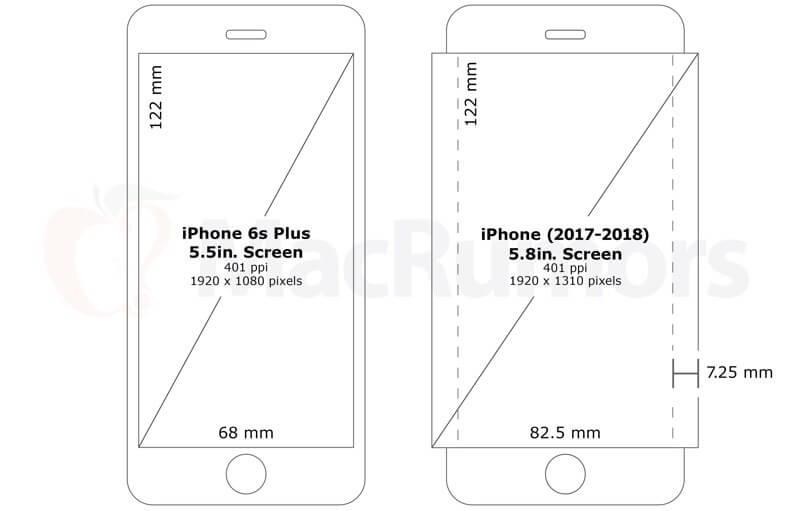 iphone-8-ecran-6-pouces